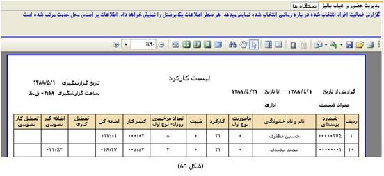 گزارش تصویبی نرم افزار حضور و غیاب جامع