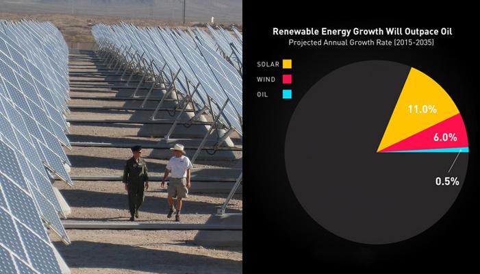 palizafzar-renewable-energy