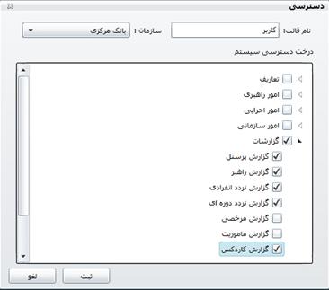 شکل 2- درخت دسترسی در نرم افزار حضور و غیاب تحت وب