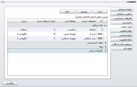 شکل 1- لیست محل خدمت در نرم افزار حضور و غیاب تحت وب