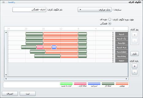 شکل 3- طراحی و پیش نمایش الگوی کاری در نرم افزار حضور و غیاب تحت وب