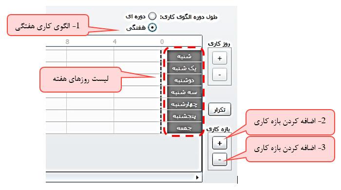 شکل 4- الگوی کاری هفتگی در نرم افزار حضور و غیاب تحت وب