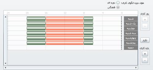 شکل 7- نمای الگوی کاری هفتگی با استفاده از تکرار در نرم افزار حضور و غیاب تحت وب