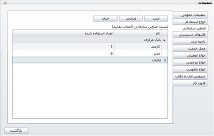 شکل 1- لیست عناوین سازمانی در نرم افزار حضور و غیاب تحت وب