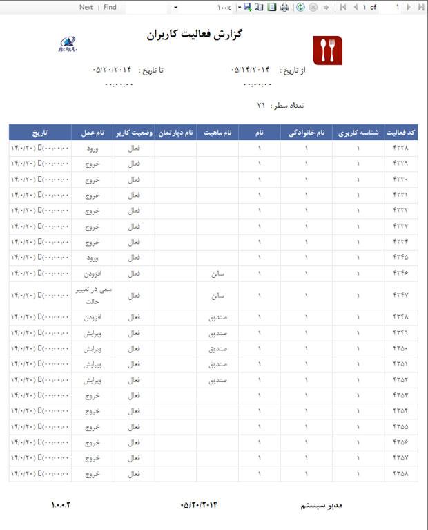 گزارش فعالیت کاربران در نرم افزار تغذیه تحت وب