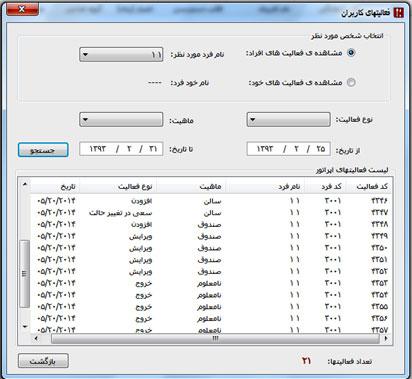 لیست فعالیت های کاربر در نرم افزار تغذیه تحت وب