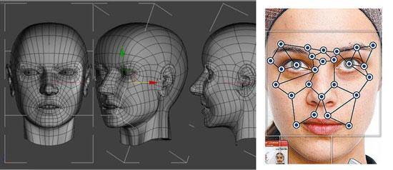 تشخیص چهره سه بعدی