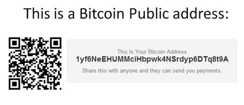آدرس عمومی بیت کوین