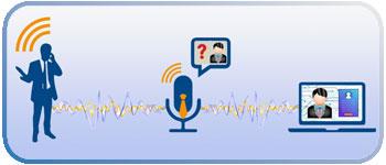 فناوری تشخیص گفتار و تشخیص صدا
